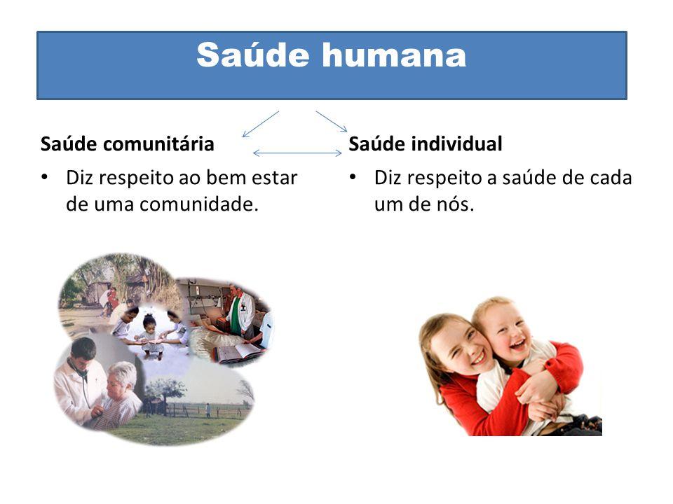 Saúde humana Saúde comunitária Saúde individual