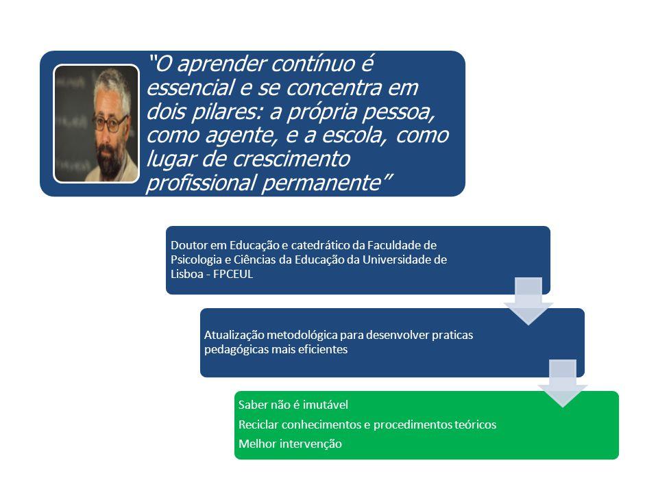 O aprender contínuo é essencial e se concentra em dois pilares: a própria pessoa, como agente, e a escola, como lugar de crescimento profissional permanente