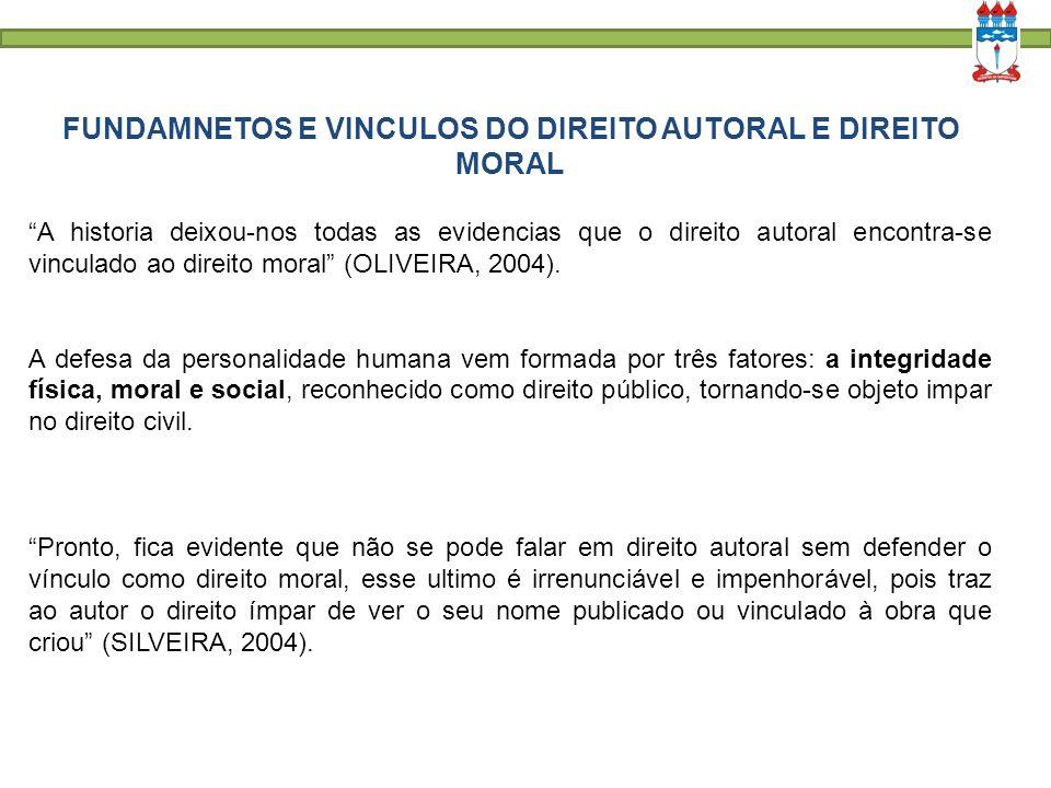FUNDAMNETOS E VINCULOS DO DIREITO AUTORAL E DIREITO MORAL