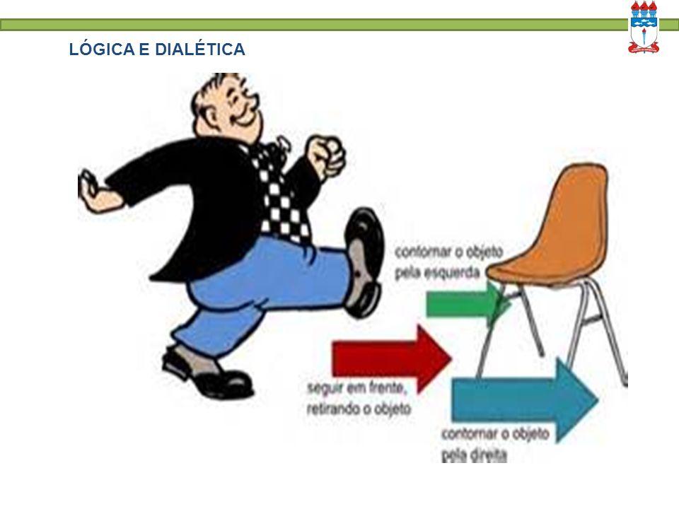 LÓGICA E DIALÉTICA A .