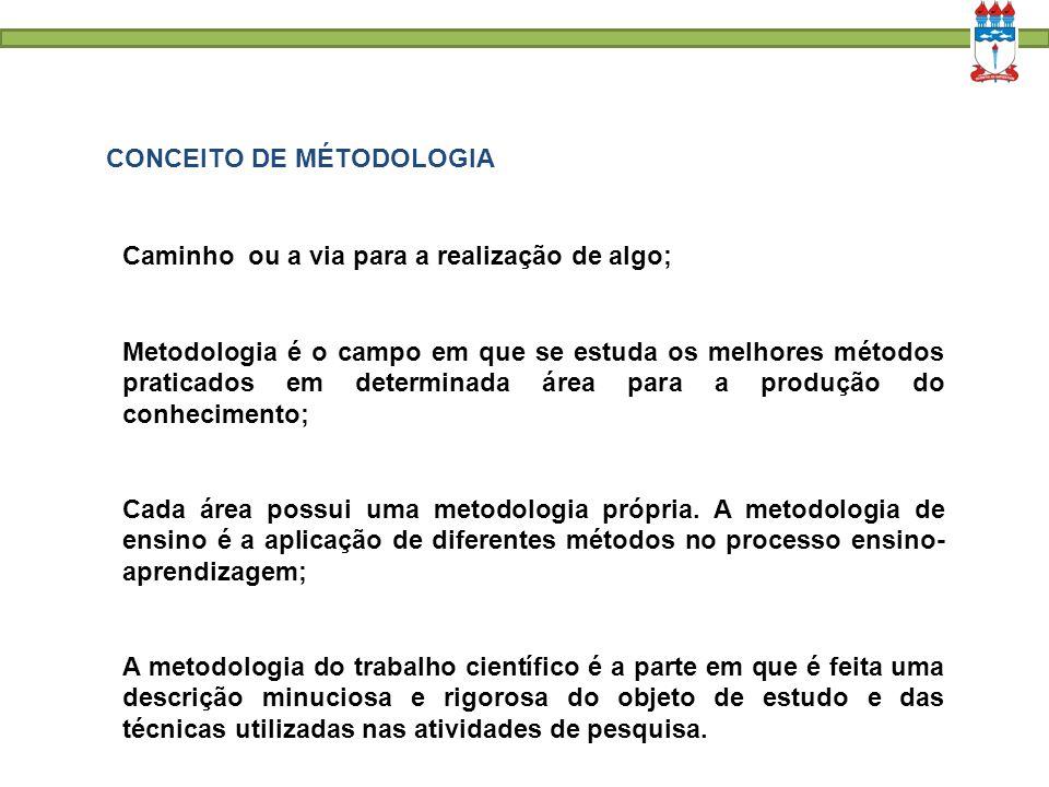 CONCEITO DE MÉTODOLOGIA