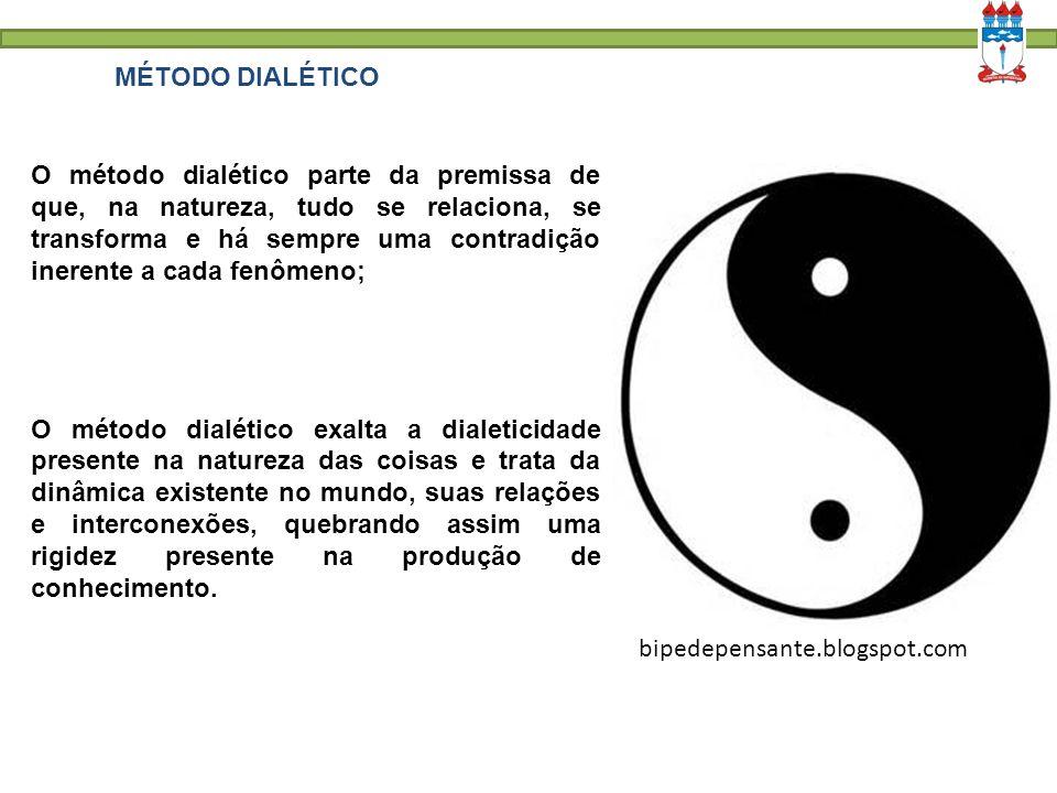 MÉTODO DIALÉTICO bipedepensante.blogspot.com.