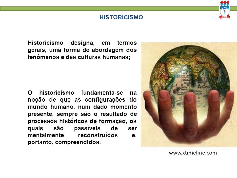 HISTORICISMO www.xtimeline.com. Historicismo designa, em termos gerais, uma forma de abordagem dos fenômenos e das culturas humanas;