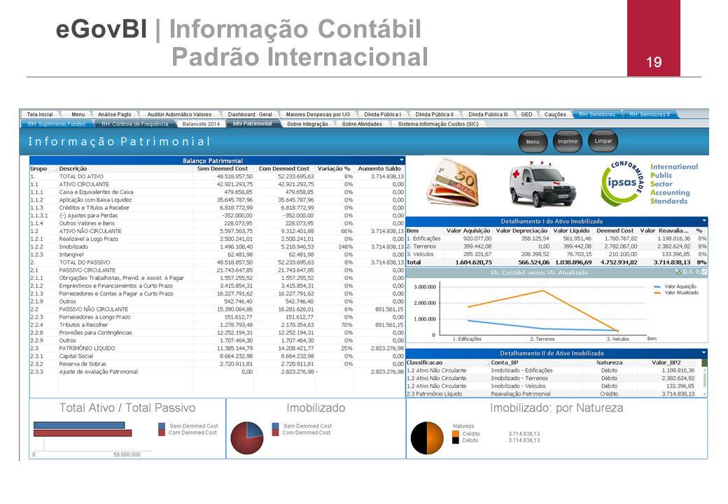 eGovBI | Informação Contábil Padrão Internacional