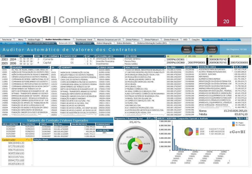 eGovBI | Compliance & Accoutability