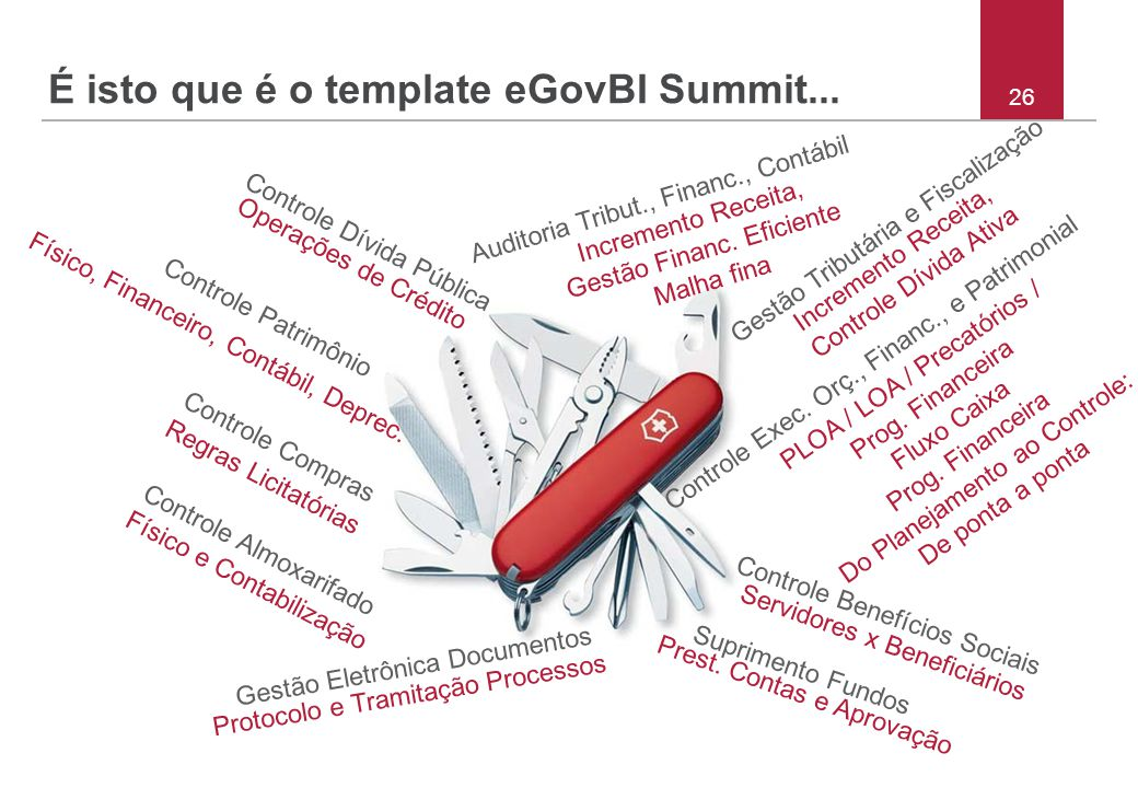 É isto que é o template eGovBI Summit...
