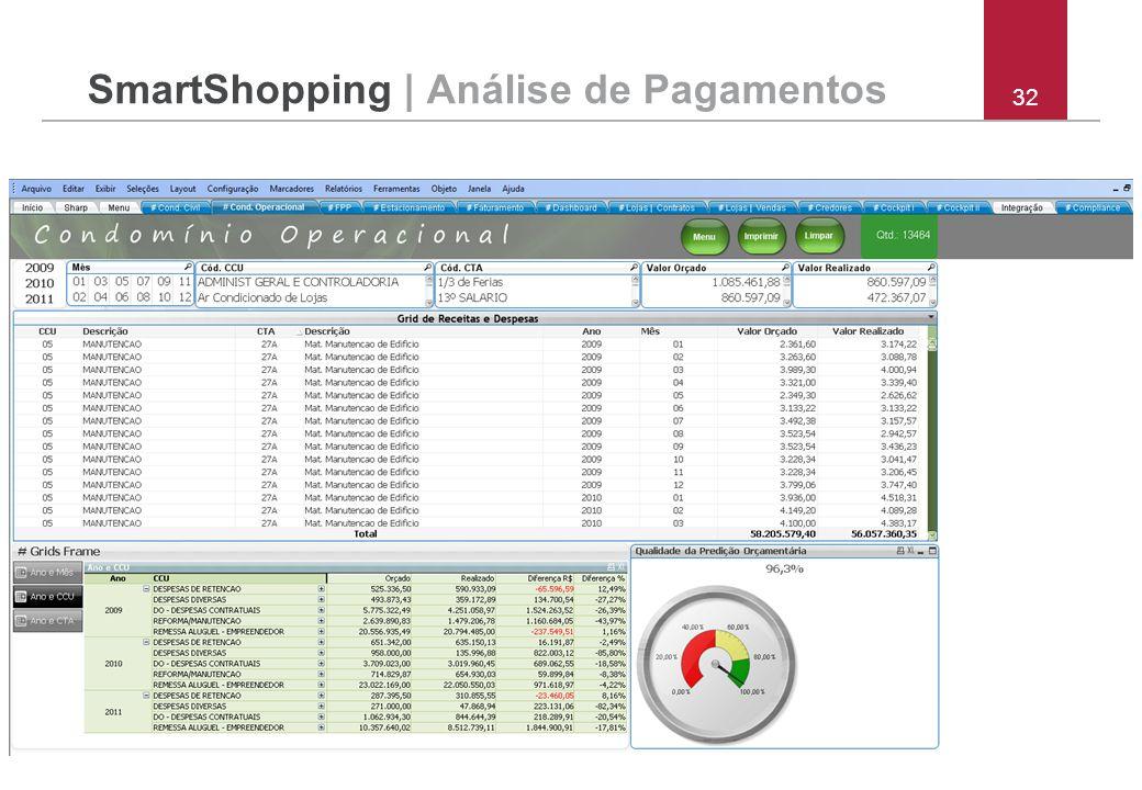 SmartShopping | Análise de Pagamentos