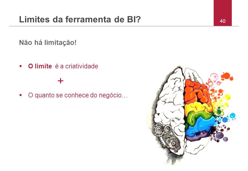 Limites da ferramenta de BI