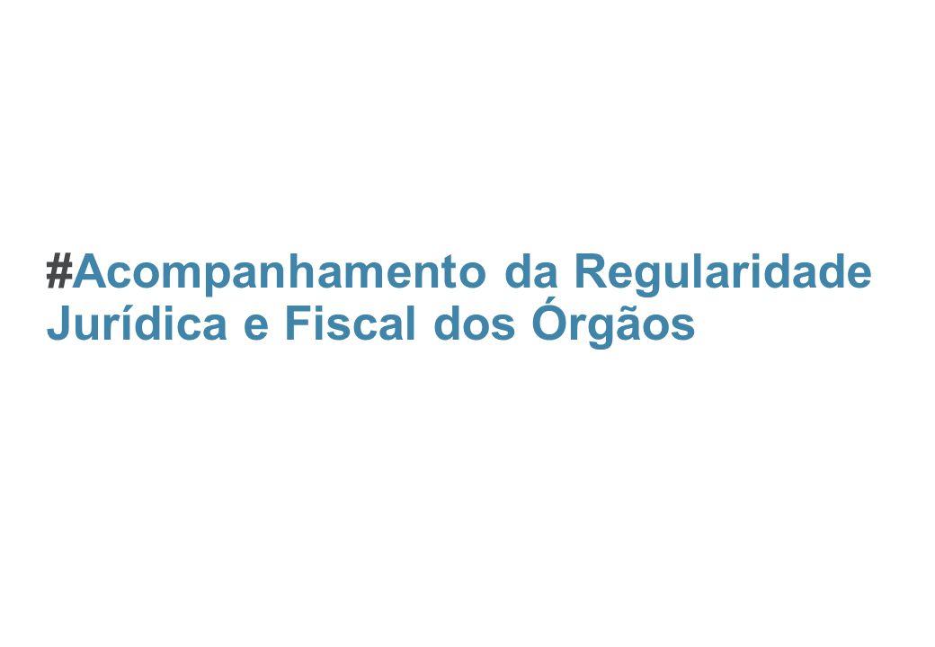 #Acompanhamento da Regularidade Jurídica e Fiscal dos Órgãos
