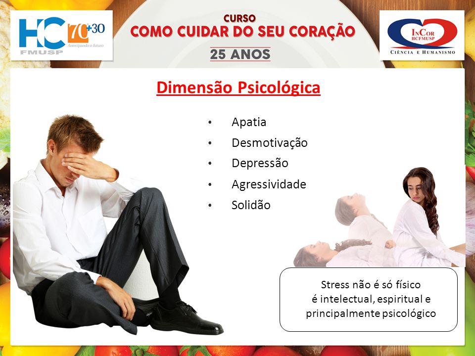 Dimensão Psicológica Apatia Desmotivação Depressão Agressividade