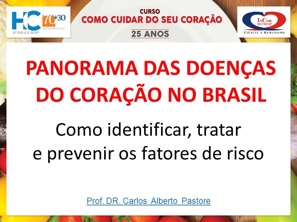 PANORAMA DAS DOENÇAS DO CORAÇÃO NO BRASIL