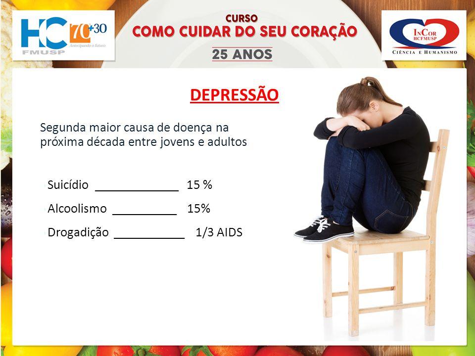 DEPRESSÃO Segunda maior causa de doença na próxima década entre jovens e adultos. Suicídio _____________ 15 %