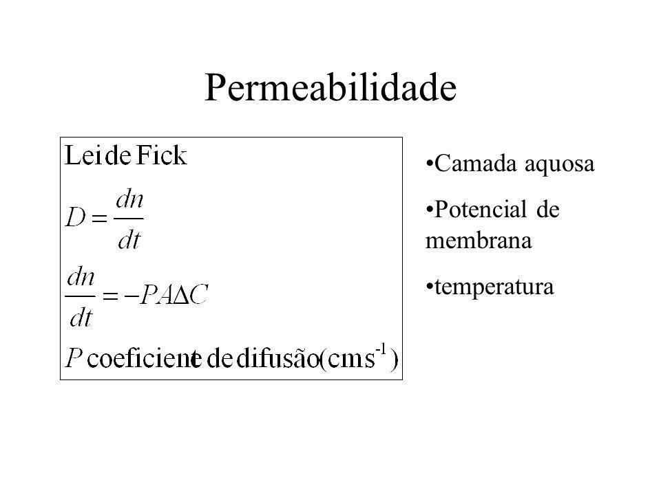 Permeabilidade Camada aquosa Potencial de membrana temperatura