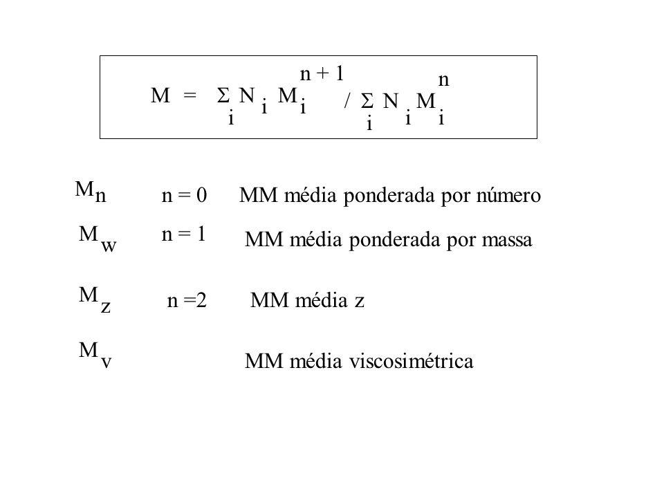 M = N. i. n + 1. n. /  M. n. n = 0. MM média ponderada por número. M. n = 1. MM média ponderada por massa.