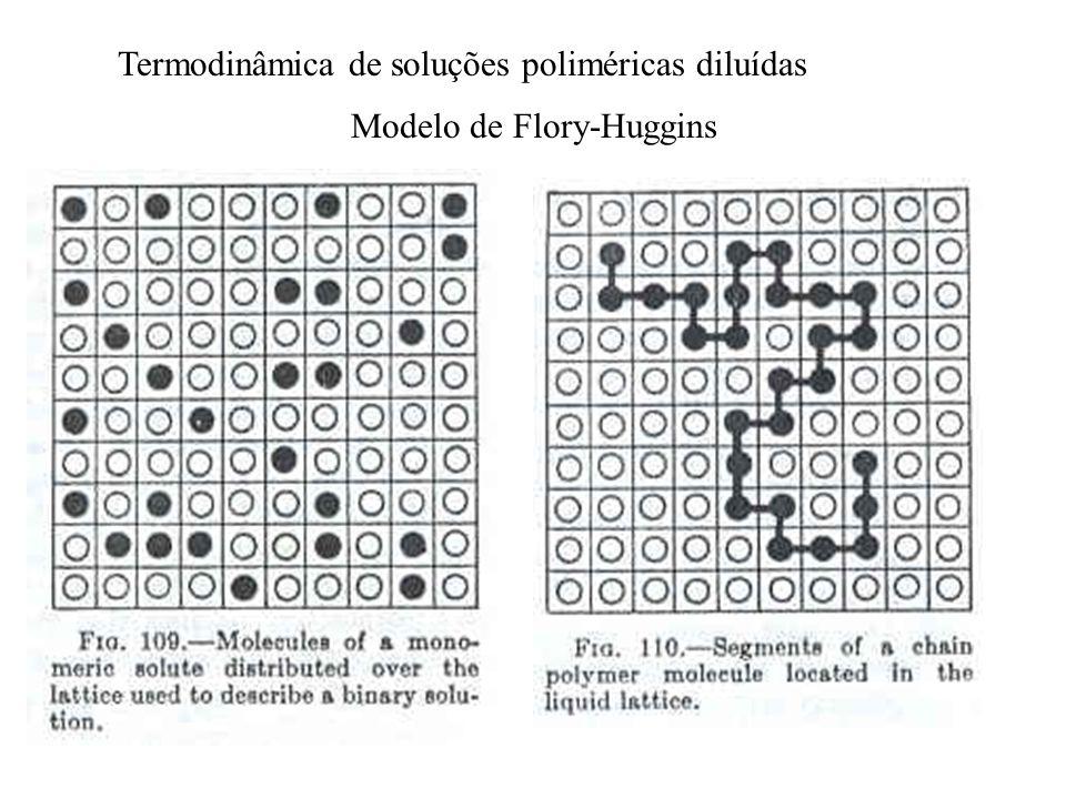 Modelo de Flory-Huggins