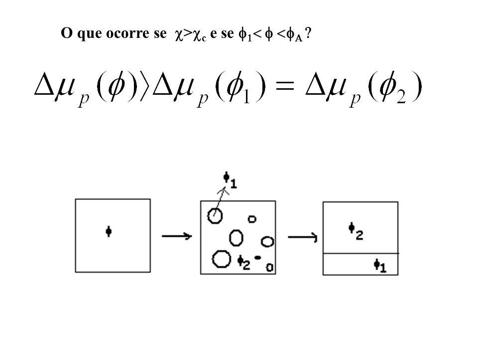 O que ocorre se c>cc e se f1< f <fA