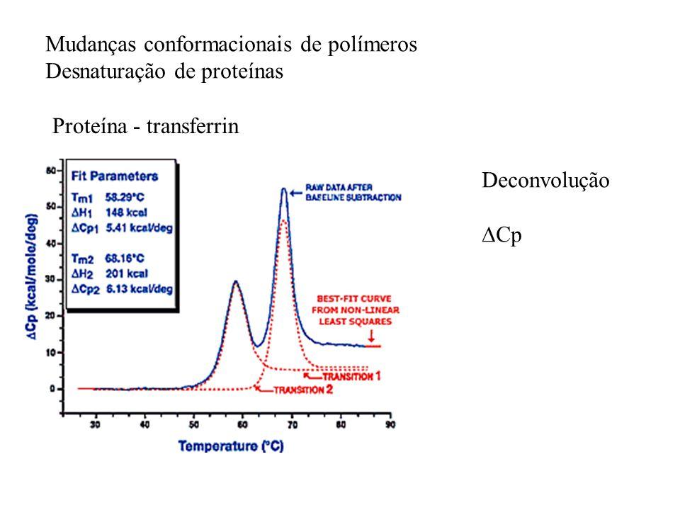 Mudanças conformacionais de polímeros