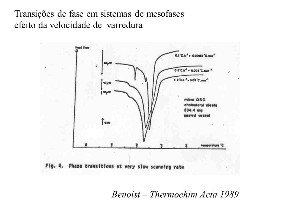 Transições de fase em sistemas de mesofases