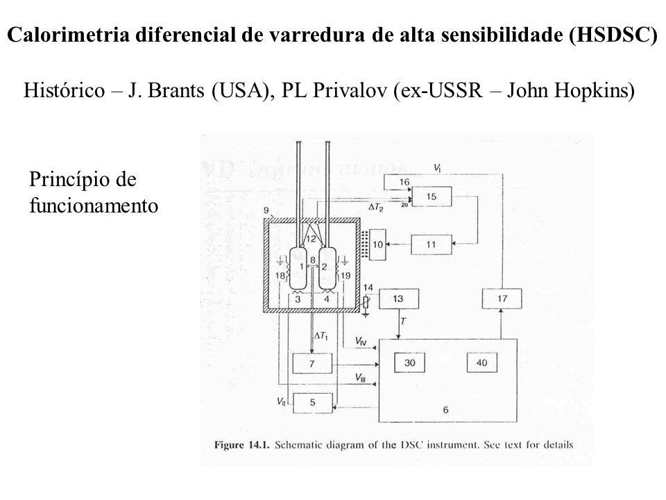 Calorimetria diferencial de varredura de alta sensibilidade (HSDSC)
