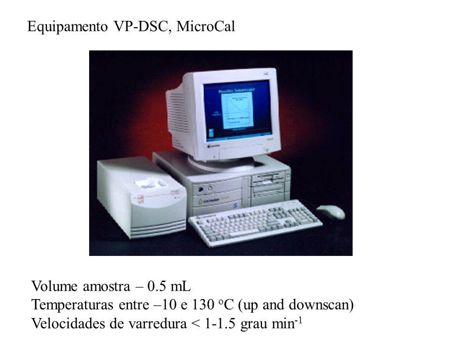 Equipamento VP-DSC, MicroCal