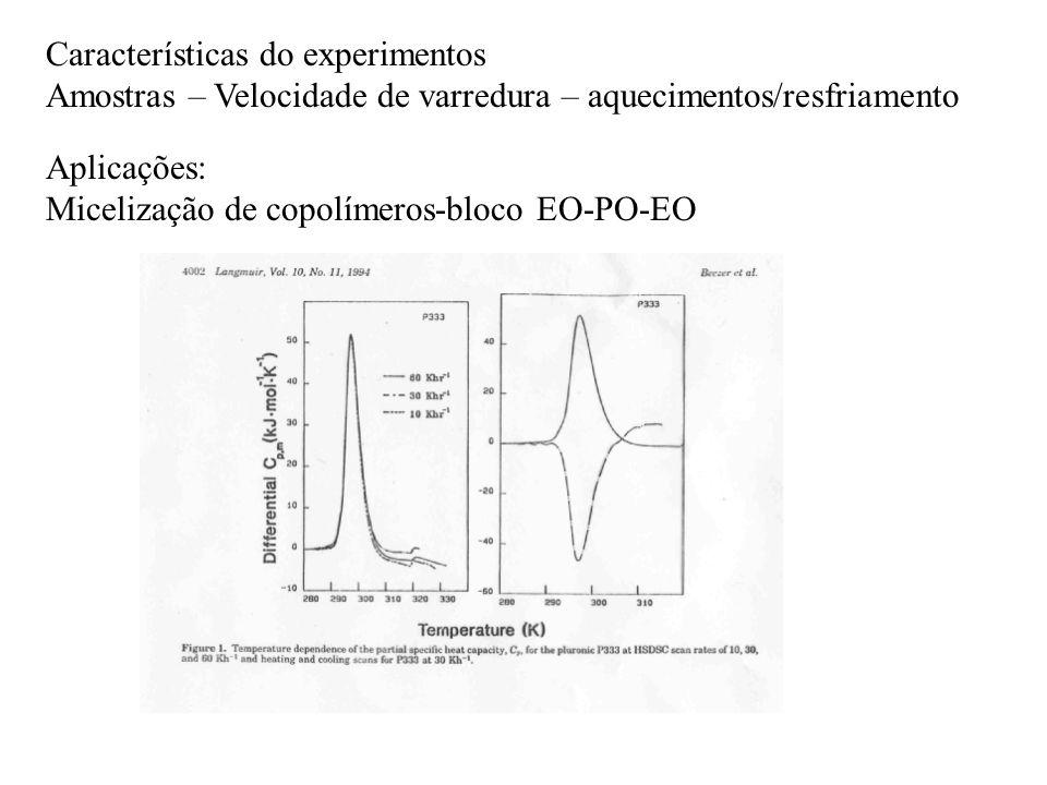 Características do experimentos