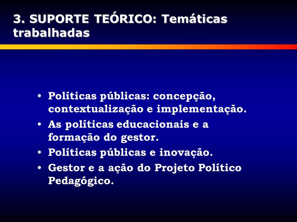 3. SUPORTE TEÓRICO: Temáticas trabalhadas