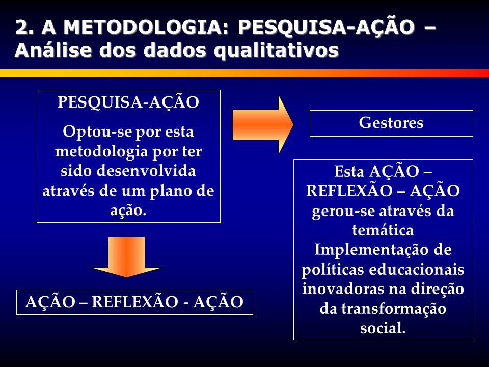 2. A METODOLOGIA: PESQUISA-AÇÃO – Análise dos dados qualitativos