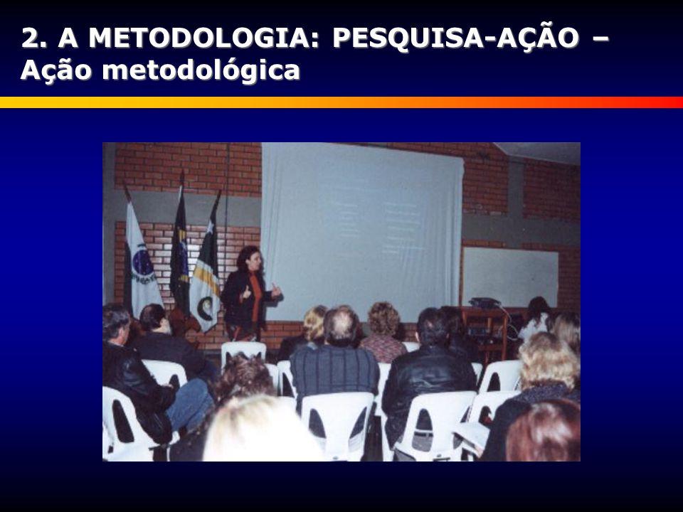 2. A METODOLOGIA: PESQUISA-AÇÃO – Ação metodológica
