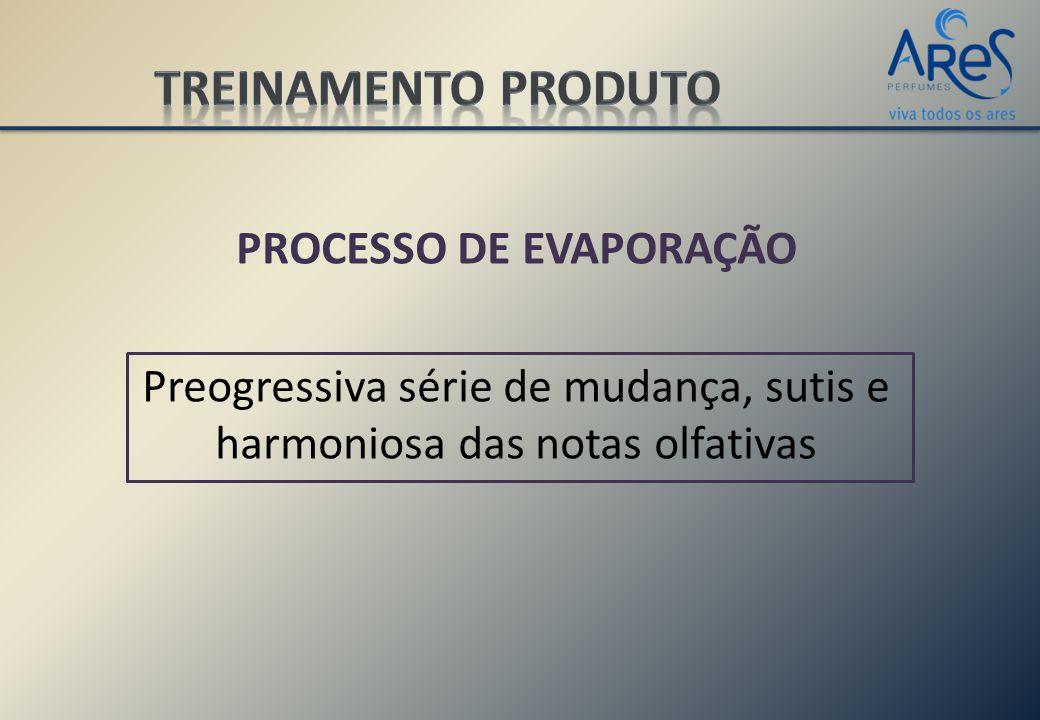 PROCESSO DE EVAPORAÇÃO