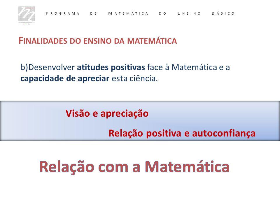 Relação com a Matemática