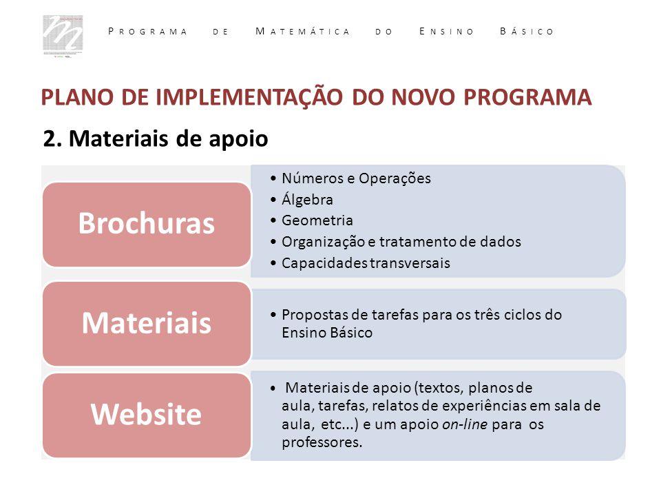 Programa de Matemática do Ensino Básico