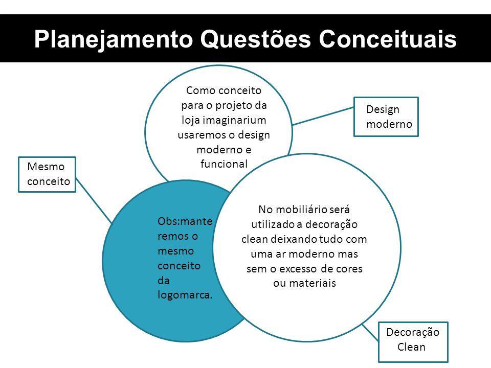 Planejamento Questões Conceituais