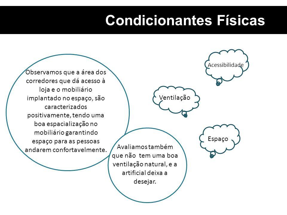 Condicionantes Físicas