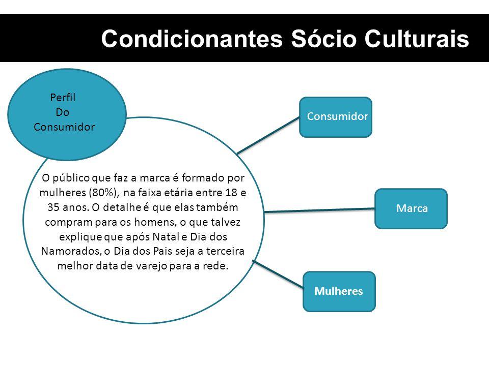 Condicionantes Sócio Culturais