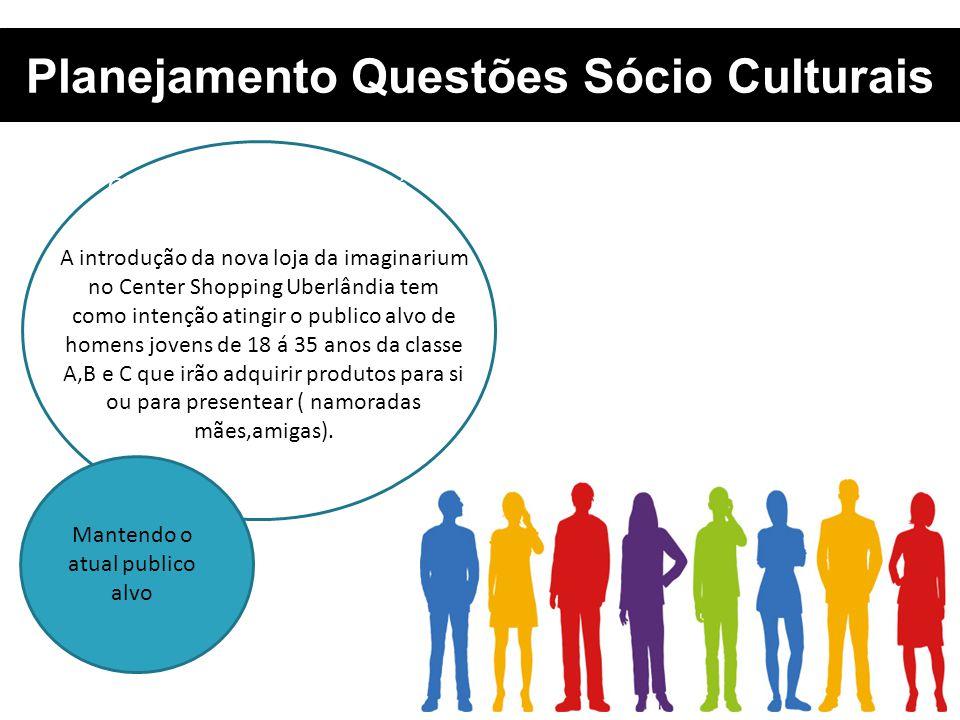 Planejamento Questões Sócio Culturais