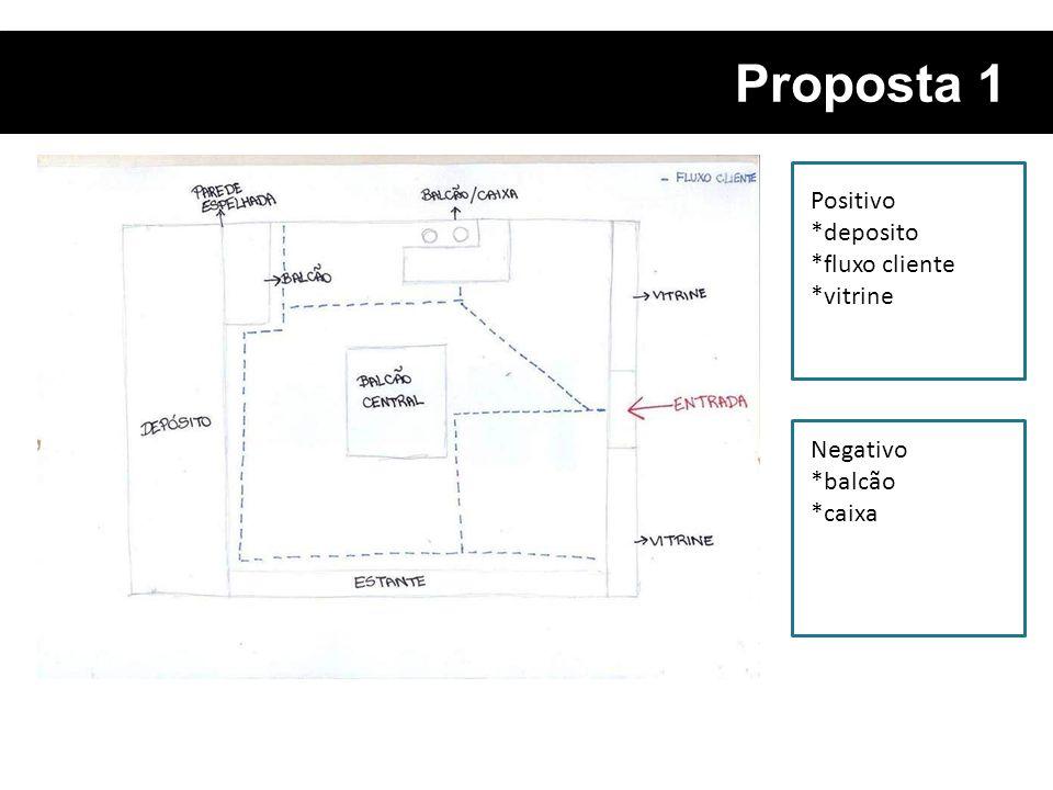 Proposta 1 Positivo *deposito *fluxo cliente *vitrine Negativo *balcão
