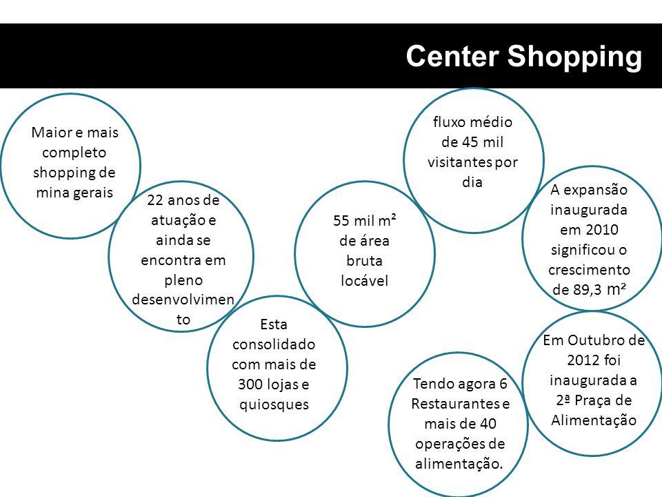 Center Shopping fluxo médio de 45 mil visitantes por dia