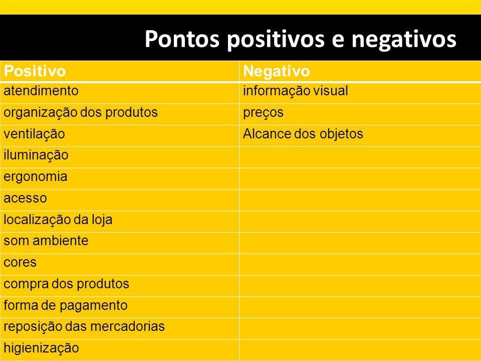 Pontos positivos e negativos