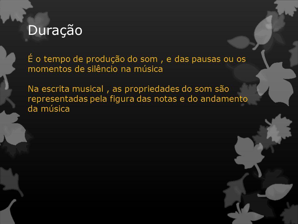 Duração É o tempo de produção do som , e das pausas ou os momentos de silêncio na música.