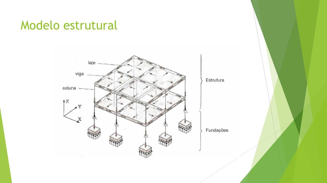 Modelo estrutural