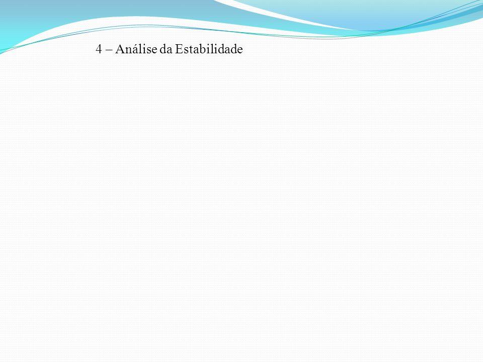 4 – Análise da Estabilidade