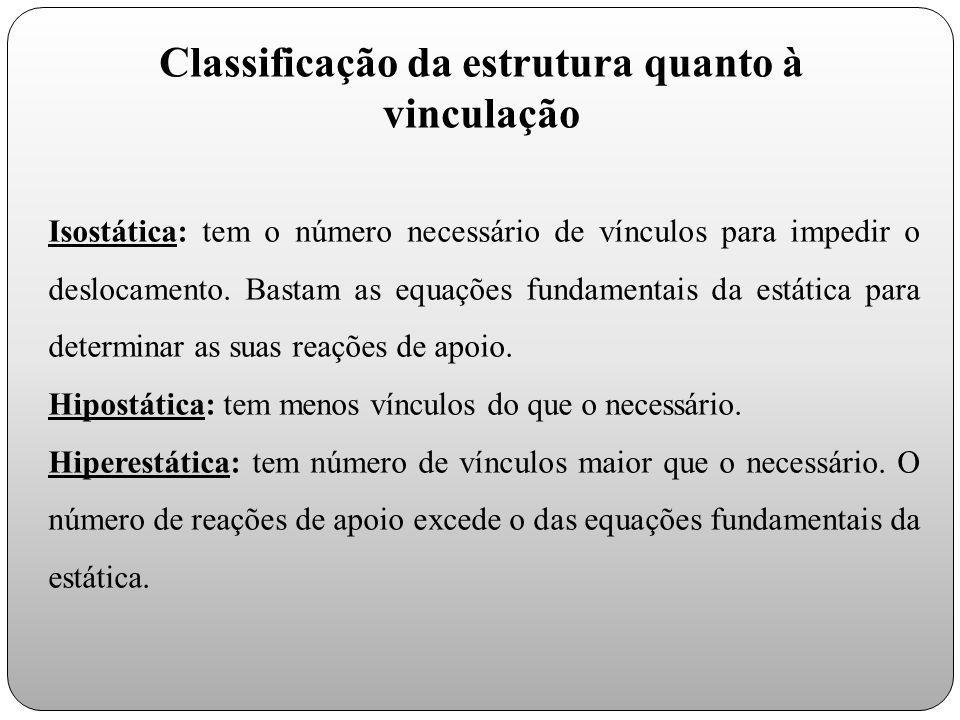 Classificação da estrutura quanto à vinculação
