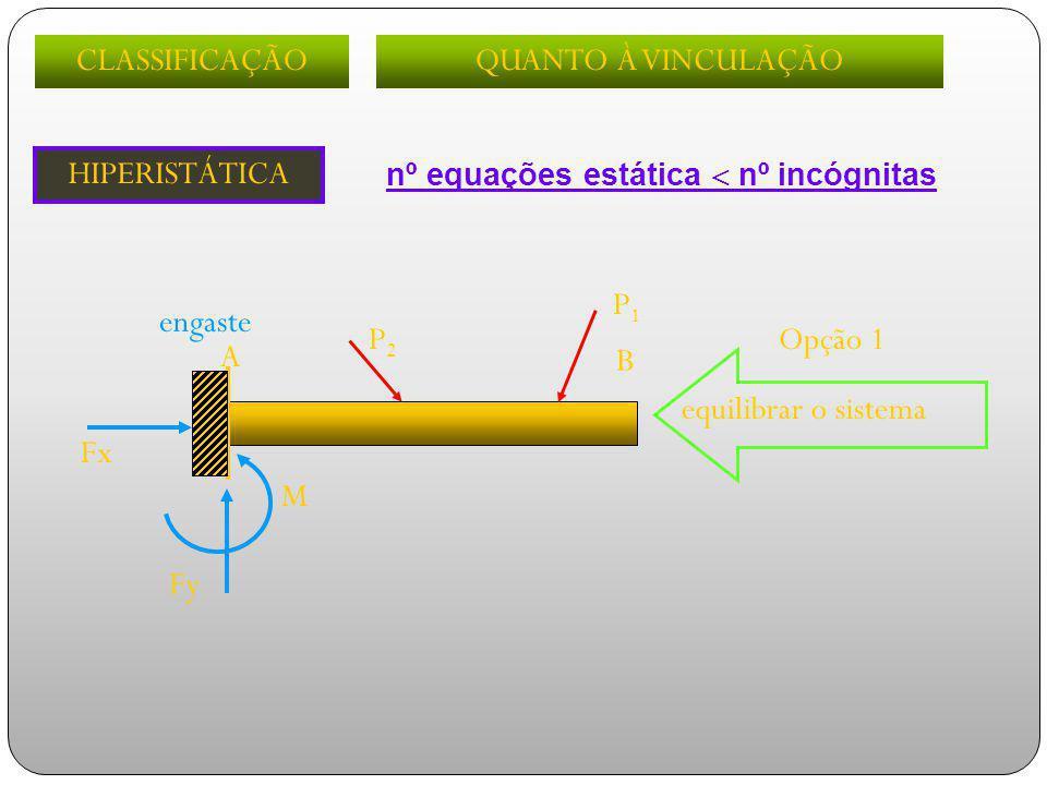 CLASSIFICAÇÃO QUANTO À VINCULAÇÃO HIPERISTÁTICA P1 P2 engaste Opção 1