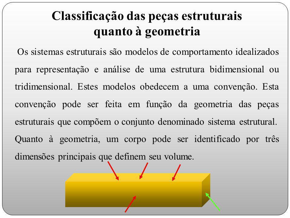 Classificação das peças estruturais quanto à geometria