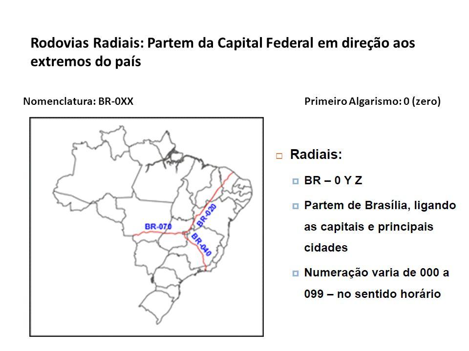 Rodovias Radiais: Partem da Capital Federal em direção aos extremos do país