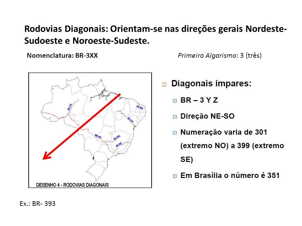 Rodovias Diagonais: Orientam-se nas direções gerais Nordeste-Sudoeste e Noroeste-Sudeste.