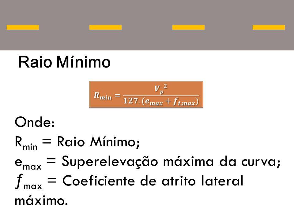 Raio Mínimo Onde: Rmin = Raio Mínimo; emax = Superelevação máxima da curva; ƒmax = Coeficiente de atrito lateral máximo.