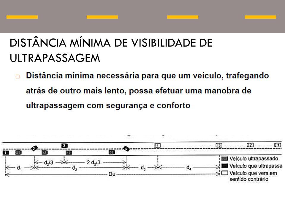 DISTÂNCIA MÍNIMA DE VISIBILIDADE DE