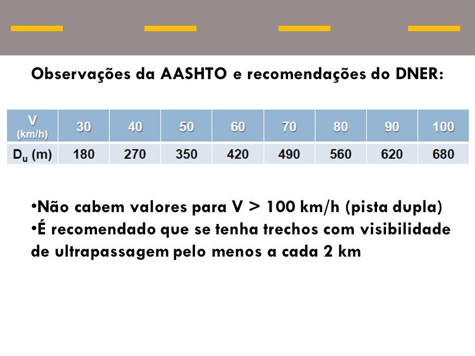 Observações da AASHTO e recomendações do DNER: