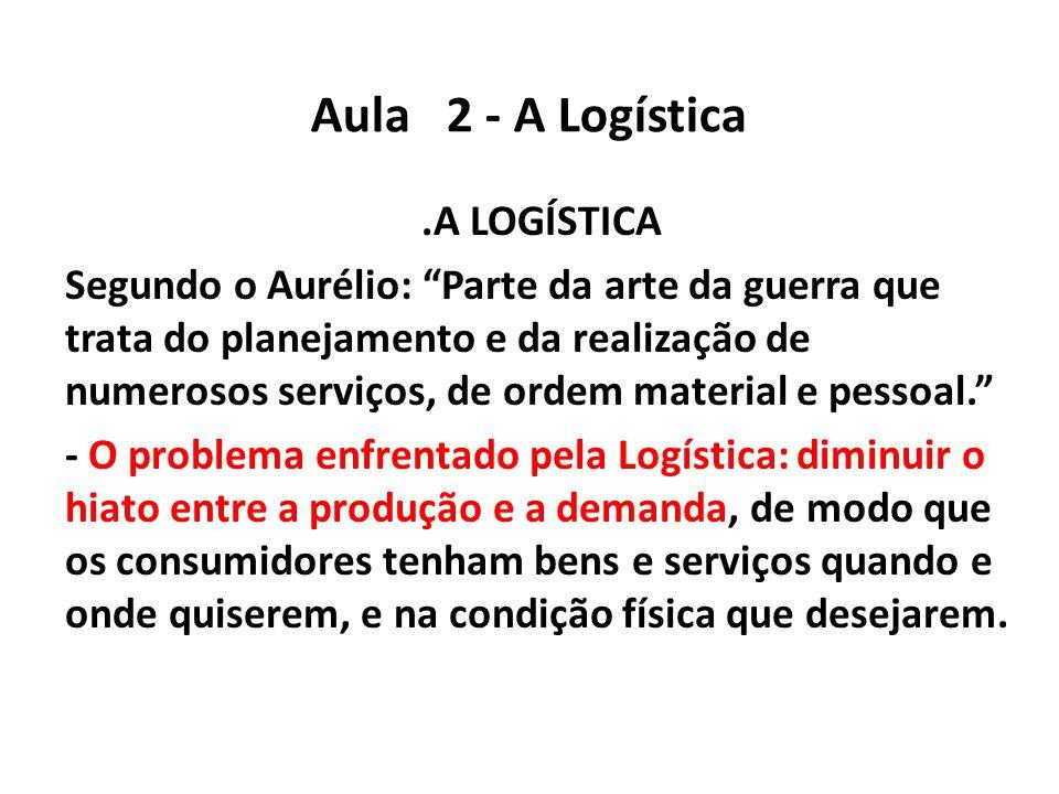 Aula 2 - A Logística .A LOGÍSTICA